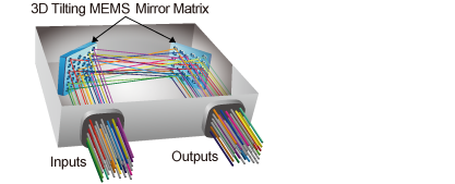 MEMS 3D Matrix Optical Switch